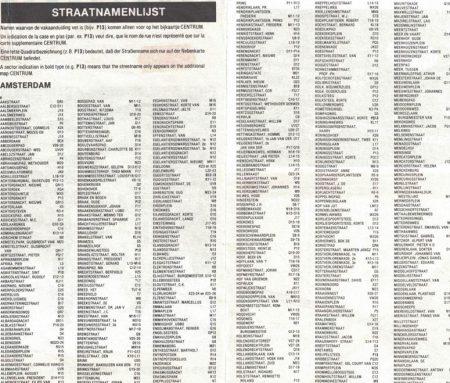 Straatnamenlijst